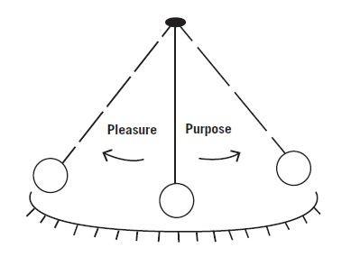 pleasure_purpose